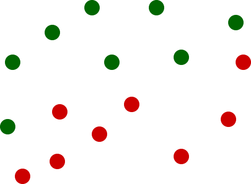 Logistic Regression - data