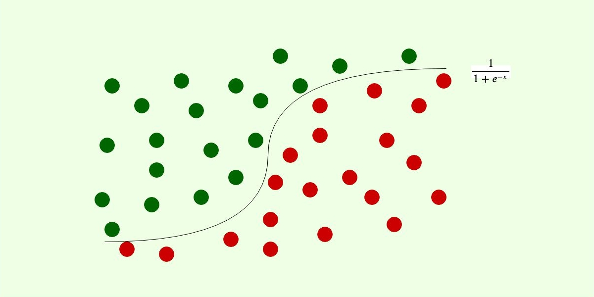 Logistic Regression for binary classification